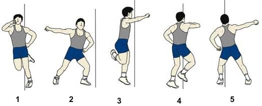 side-step-and-turn.JPG