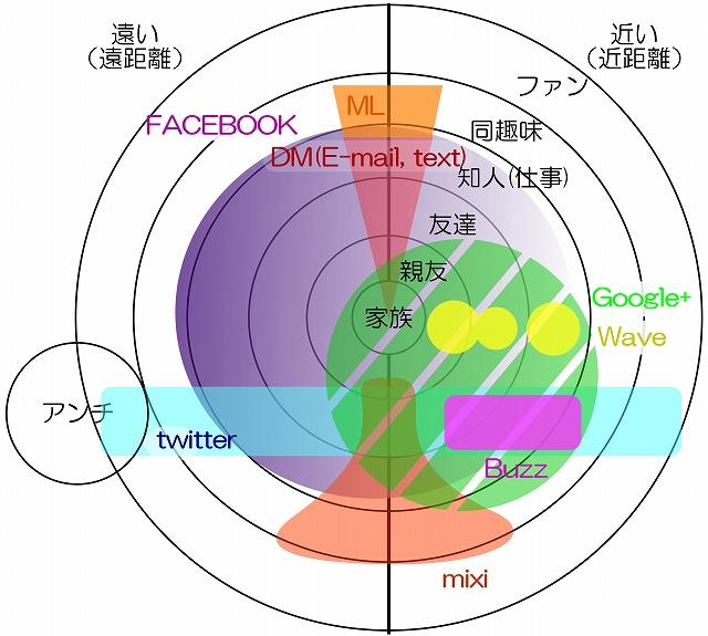 FACEBOOKvsGoogleplus2.jpg