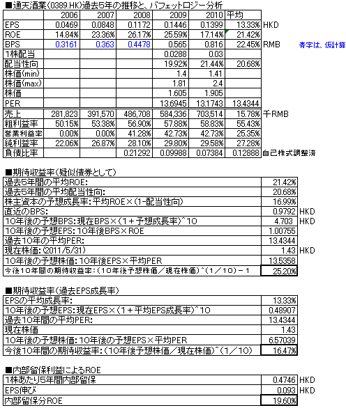 通天2010.PNG