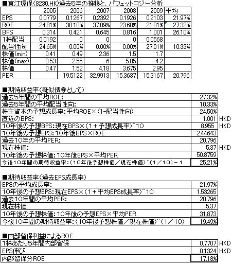 東江環保.PNG