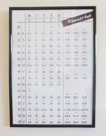 表 ローマ字