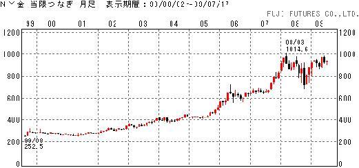 NYgold-mc.JPG