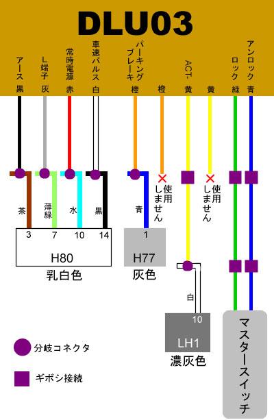 DLU03配線イメージ図
