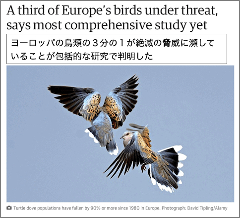 europe-birds-threat2015.jpg