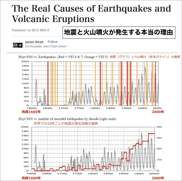 earthquakes-reason-2015.jpg