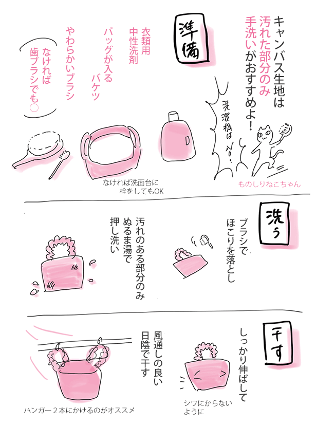 blog_canvas02
