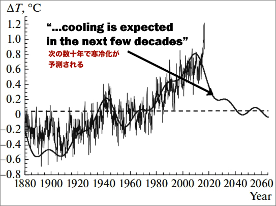 cooling-decades-2023.jpg