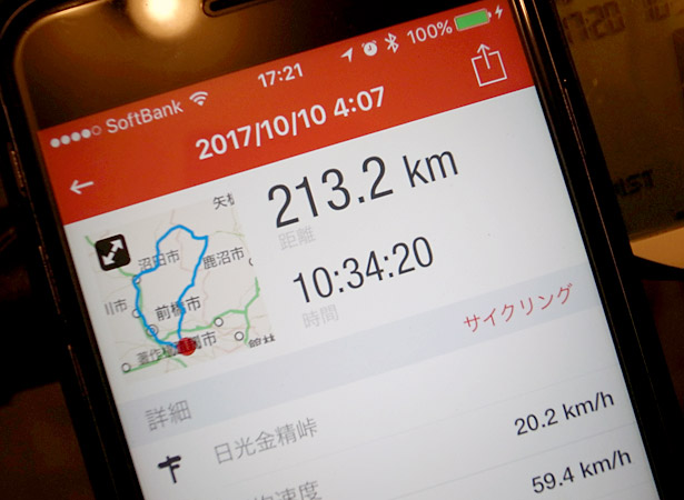 213.2kmの旅