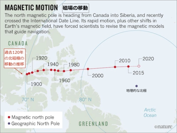 arctic-magntic-motion.jpg