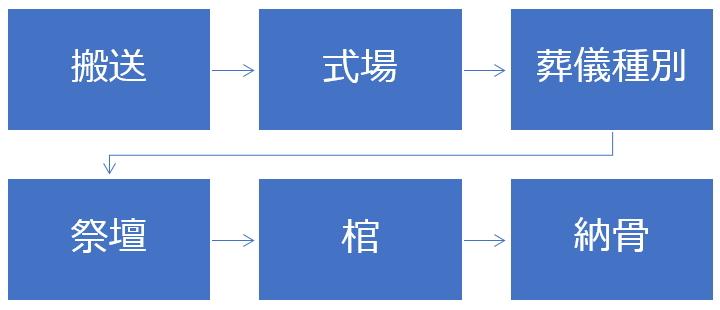 image.space.rakuten.co.jp/d/strg/ctrl/14/01496080ec6c8bc89fcef80d3c6363532511bbf6.66.2.14.2.jpg