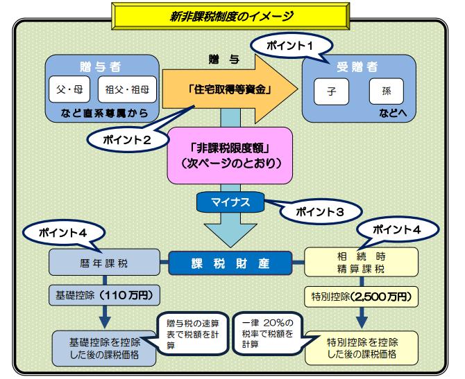 image.space.rakuten.co.jp/d/strg/ctrl/14/5f730d3b72f690ebf96d24cbe9fb90eeb4b4e689.53.2.14.2.png
