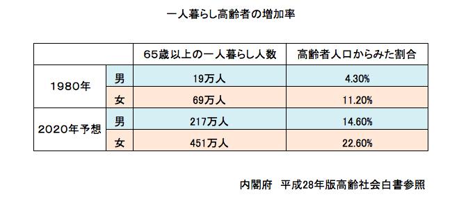 image.space.rakuten.co.jp/d/strg/ctrl/14/b95f2a75b19b1d7e1480a84a623beeb657e1c34c.83.2.14.2.png