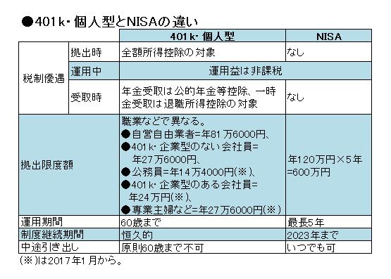 image.space.rakuten.co.jp/d/strg/ctrl/14/d31913fcbaece3ab6428f27be5fc87a277da057c.13.2.14.2.png