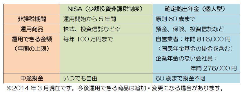 image.space.rakuten.co.jp/d/strg/ctrl/14/eac7830fe41333a465ff7cb052ccbd7695fef4ea.77.2.14.2.jpg
