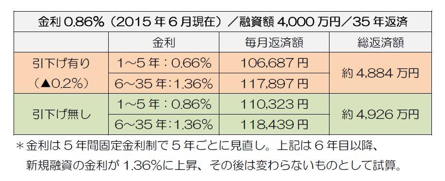 image.space.rakuten.co.jp/d/strg/ctrl/14/eb85caf007a06b657ad2d3dd17eca413c1200b24.77.2.14.2.jpg