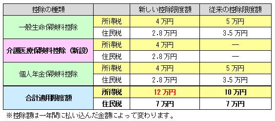 image.space.rakuten.co.jp/d/strg/ctrl/14/fc9d9b2b1de5d6979ca9149656594f4938ba35fa.77.2.14.2.jpg