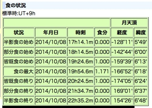 1003monn_time.jpg