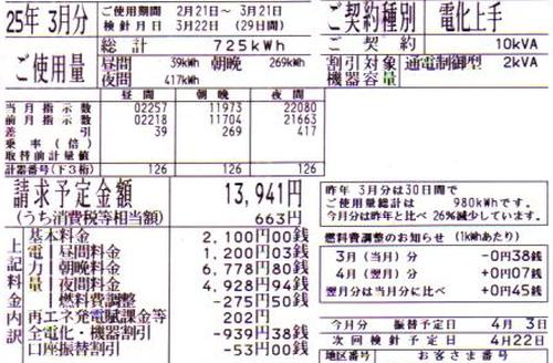 2013年3月分の電気料金明細