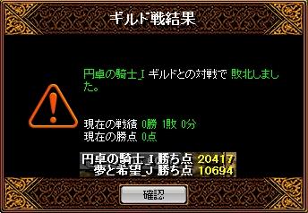 20170430結果