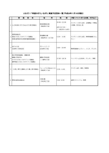 阪神淡路大震災1・17KOBEに灯りをinながた(神戸市長田区2).jpg