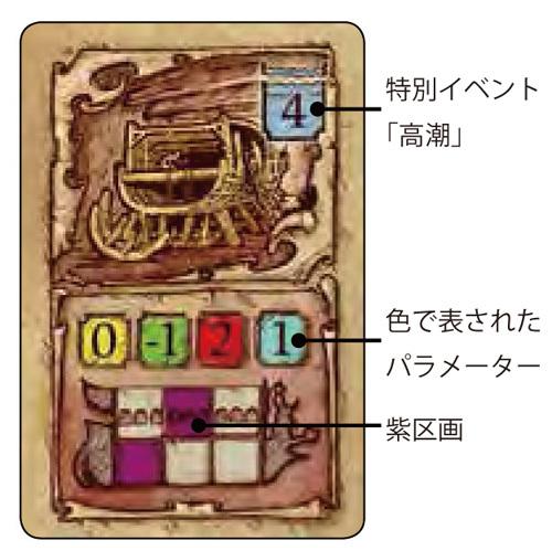 総督の船総督カード.jpg