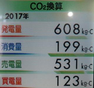 CO2換算.jpg