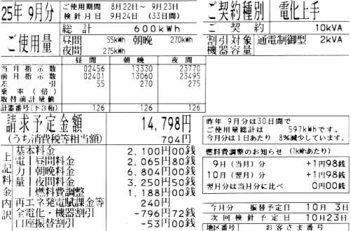 2013年9月分の電気料金明細