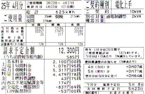 2013年4月分の電気料金明細