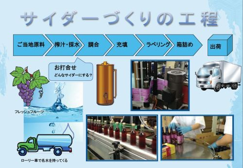 ガラスびん015(サイダーづくりの工程).jpg