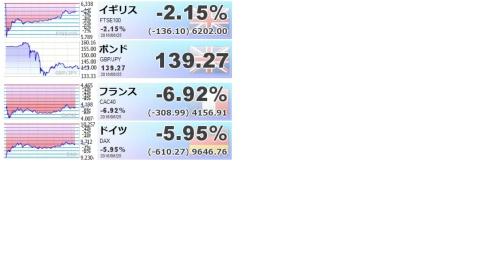 16.06.25 イギリス株強すぎな.jpg