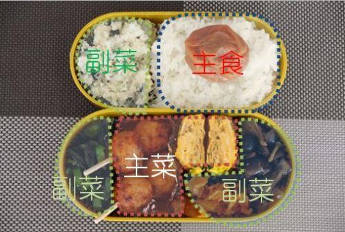20150421_栄養バランス_good.JPG