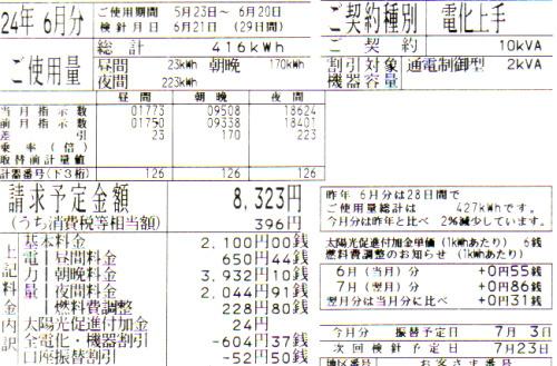 2012年6月分の電気料金明細