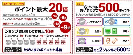 お買い物マラソン20140111.jpg