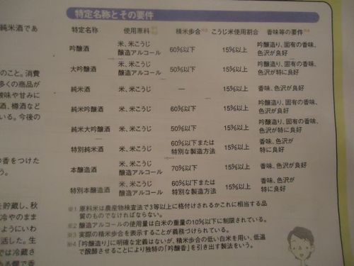 C:\fakepath\日本酒セミナー07.JPG