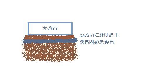 大谷石敷石.jpg