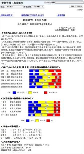 0908_1m_tenki.jpg