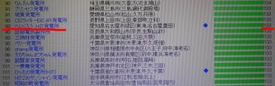 編集 年間指数ランキング93位.jpg