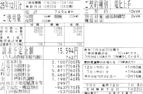 2013年12月分(11/22~12/19の28日間)の電気代