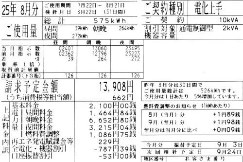 2013年8月分の電気料金明細