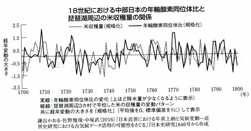 明治 17 年 に 気象台 が 発表 した 日本 初 の 天気 予報 が 掲示 され た 場所 は どこ