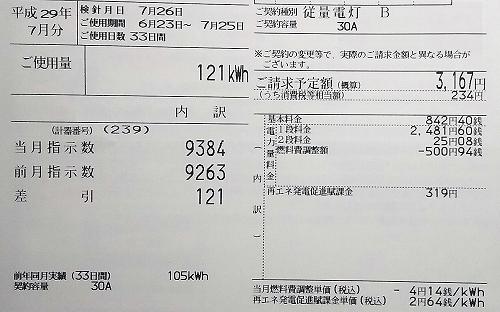 使用121 3167円.jpg