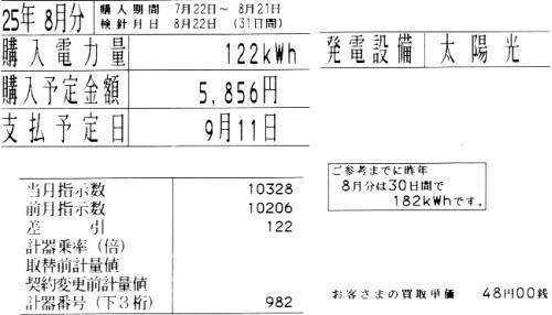 2013年8月分の購入電力量