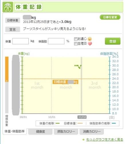 20131102_あすけん体重.jpg