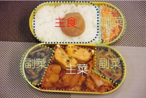 20150421_栄養バランス_bad.JPG