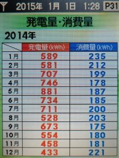 発電と消費 数値.jpg