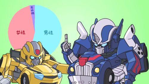 2015夏ロボットアニメ11