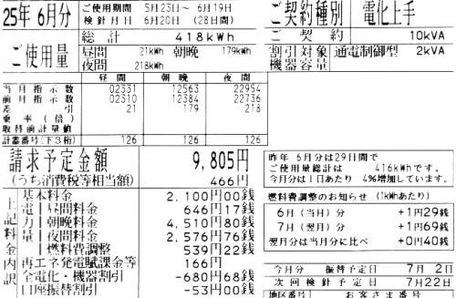 2013年6月分の電気料金明細