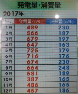 月毎発電量消費量.jpg