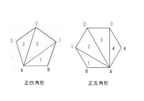 正5角形_正六角形.JPG