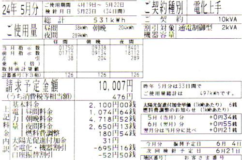 2012年5月分の電気料金明細